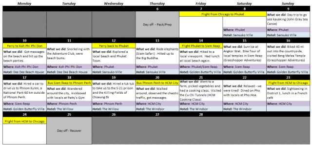 Calendar Version of Itinerary